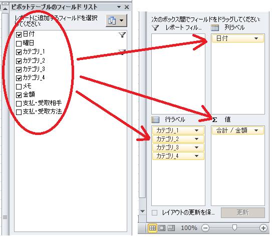 ピボットテーブルのレポートの作成方法