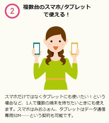 IIJmio(みおふぉん)の追加SIMカード