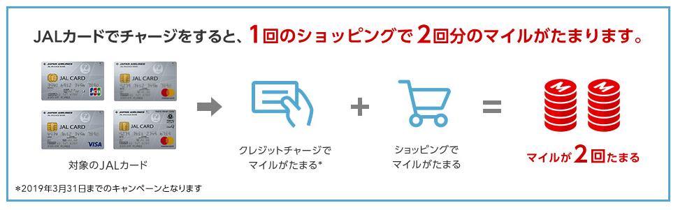 JMB WAONは1回のショッピングで2回分のマイルが貯まる