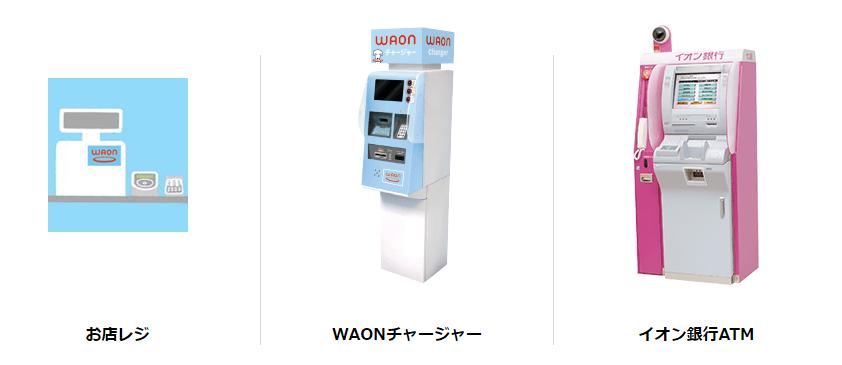 WAON端末
