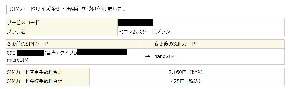 SIMカードサイズ変更の申し込み完了