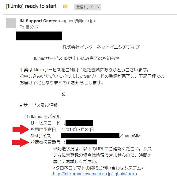 SIMカードのお届け予定日が記載されたメールが届く
