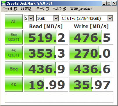 SSDのベンチマークの結果